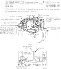 john deere 3020 wiring diagram pdf agnitum me John Deere Electrical Diagrams john deere 3020 wiring diagram pdf with 315175 24 volt system not within