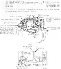 john deere 3020 wiring diagram pdf agnitum me John Deere 3010 Starter Wiring john deere 3020 wiring diagram pdf with 315175 24 volt system not within