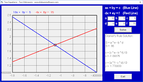 two equations two unknowns is a free system for linear equations calculator for windows it is a linear equation calculator which lets you solve for x and