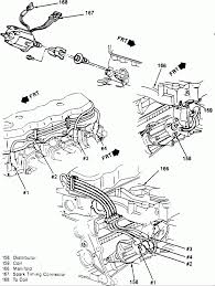 2003 chevy s10 radio wiring diagram wiring diagram 99 chevy radio wiring diagram nilza