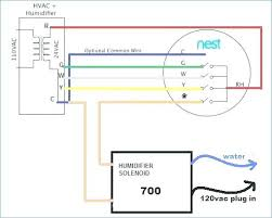 humidistat control wiring diagram data wiring diagram ranco humidistat wiring diagram wiring diagram data aire humidifier 700 wiring diagram manual mode humidistat control wiring diagram