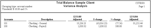 Trial Balance Variance Report (Trial Balance Cs)