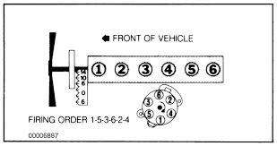 ford 300 distributor wiring diagram wiring diagram libraries 300 6 firing order problem ford f150 forumford 300 distributor wiring diagram 9