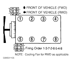 town car my manual need the spark plug wiring diagram coil packs