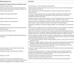 teacher topics essay narrative