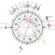 Astrology And Natal Chart Of Princess Mathilde Duchess Of