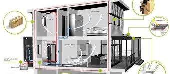 Home Design Consultant Best Ideas