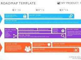 Product Template Free It Technology Roadmap Excel