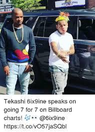 Le Nd Lewis Oke Shop De Tekashi 6ix9ine Speaks On Going 7