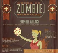 Zombie Survival Chart Apocalyptic How Tos Guide To Zombie Survival