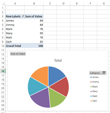 Excel Create Chart From Pivot Table How To Easily Make A Dynamic Pivottable Pie Chart For The