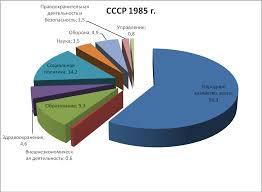 Реферат Бюджетная система РФ и ее эволюция com Банк  Бюджетная система РФ и ее эволюция