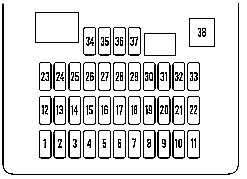 solved fuse box layout for 2005 honda crv fixya fuse box layout for 2005 honda crv cb2ea278 0e05 4927 a52c