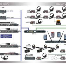 altair em 202 professional intercom base station 2 channels dxb altair ef 204 four channel master station schematic
