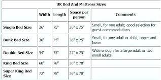 Bed Mattress Sizes Weedbucks Co