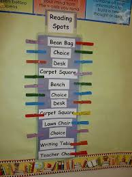 Reading Spots Chart In My Classroom We Rotate Each Week