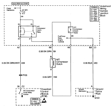 wiring diagram 2001 silverado ac the wiring diagram 2000 chevy bu temp guage the fuse block hood