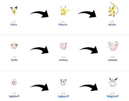 Pokemon Moon Pichu Evolution Chart Best Picture Of Chart
