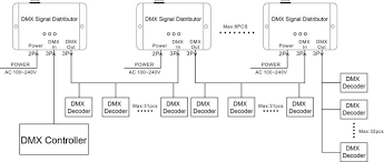 1 4 8 channels optional dmx signal distributor,used for amplifying dmx controller wiring diagram 1 to 1 dmx signal distrbutor connection diagram