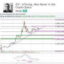 Btc Eth Usd Chart A9 Miner Bitcoin Ethereum Usd Chart Maka Finanz Ag