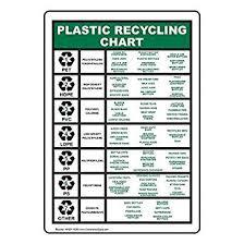 Compliancesigns Vertical Vinyl Plastic Recycling Chart