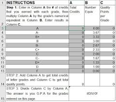 Clep Raw Score Conversion Chart The Current Gpa Calculator Division Of Undergraduate Education