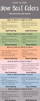 Color Me Beautiful Spring Color Chart How To Find Your Best Colors Teal Inspiration