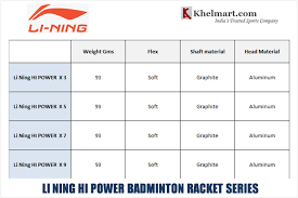 9 Li Ning Hi Power Badminton Racket Series By Khelmart