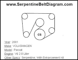 passat 1 8t engine diagram vmglobal co fuse box diagram layout 2 8 engine block and schematic diagrams o wiring serpentine belt for