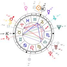 Astrology And Natal Chart Of Gabriel Macht Born On 1972 01 22