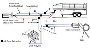 7 pin trailer plug wiring diagram au wiring diagram 7 pin flat plug wiring diagram nodasystech