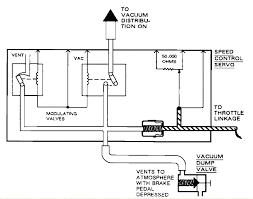 1991 town car vacuum line locations or diagram starting the most common vacuum probelm is a split breather tee on the throttle body if you follow the pcv hose you will it if you then follow the pipe under