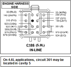 ford racing speedometer recalibration tool ('94 '98 Ford Racing Wiring Harness 2 in the 16 pin connector, identify circuit 679, which should be a gray black wire in cavity 15 this is the vss ( ) signal wire use the procedure listed ford racing wiring harness