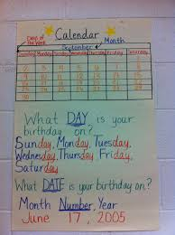 Calendar Anchor Chart Helps To Distinguish Between What