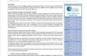 Press Releases Fts Central Bureau Of Statistics