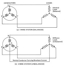 4 wire rtd wiring diagram on figure 2 3 star connection 3 and wire 3 Wire Rtd Connection 4 wire rtd wiring diagram on figure 2 3 star connection 3 and wire systems jpg 3 wire rtd connection to plc