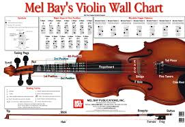 B Flat Violin Finger Chart Violin Fingering Schemes For Different Scales Music