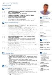 Industrial Engineer Cv Examples The Cv Database