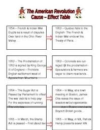 American Revolution Cause And Effect Handout American