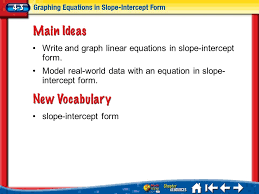 write and graph linear equations in slope intercept form