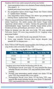 Soal dan kunci jawaban pppk matematika smp sma smk 2021. Kunci Jawaban Matematika Kelas 7 Buku Paket Halaman 75 Sanjau Soal Latihan