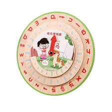 Learners of foreign languages use the ipa to check exactly how words are pronounced. Children Wooden Alphabet Toys Kids Phonetic Alphabet Turntable Early Educational Toys Math Toys Aliexpress
