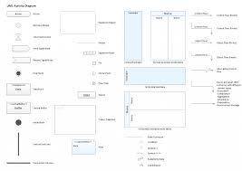 Diagrams Design Elements For UML Diagrams Behavioral Diagram Pics ...
