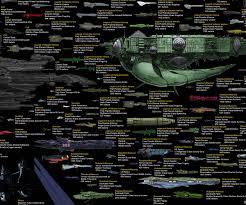 71 Cogent Spaceship Chart