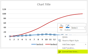 S Curve In Excel How To Make S Curve Graph In Excel With
