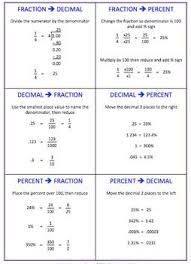 Percent Proportions Teaching Resources   Teachers Pay Teachers further Percentage Word Problems as well Ratio  Proportion  and Percent  Critical Thinking  Gr  6 together with Percent Worksheets   Percent Worksheets for Practice besides Convert Percentages – Free Printable Percentage Worksheet for 5th furthermore Percent Problems Worksheets multiply and divide word problems also  likewise s   i pinimg   736x 3a 11 c3 3a11c346c6e1b2e furthermore 4 Percent Problems Worksheet Media Resumed Math Worksheets likewise Mental Maths Tests Year 6 Worksheets furthermore Percent Worksheets. on percent portion math worksheet