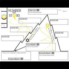 Diagram Of A Pyramid Number The Stars Plot Chart Organizer Diagram Arc Freytags Pyramid