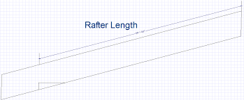 Online Rafter Length Calculator