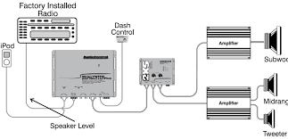 car application diagrams audiocontrol car audio wiring diagram lifier car application diagrams
