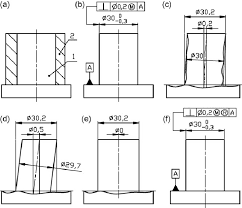 Iso 8015 Tolerancing Chart Download A Functional Requirement The Sleeve Face In The Assembly